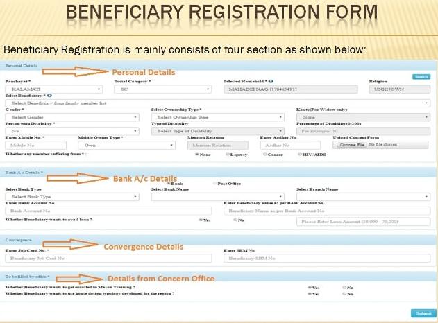 Indira Gandhi Aawas Yojana Application Form