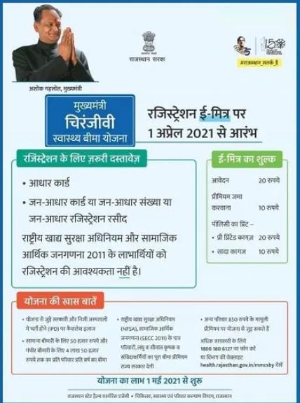 Mukhyamantri Chiranjeevi Yojana Registration